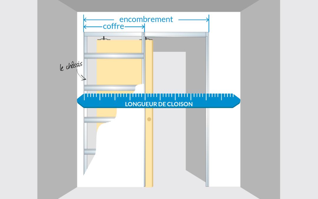 Comment intégrer une porte à galandage dans un plan de maison ? [Infographie]