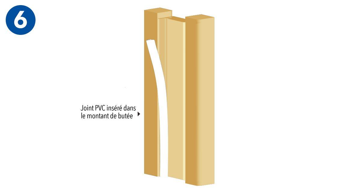Joint en PVC inséré dans le montant de butée