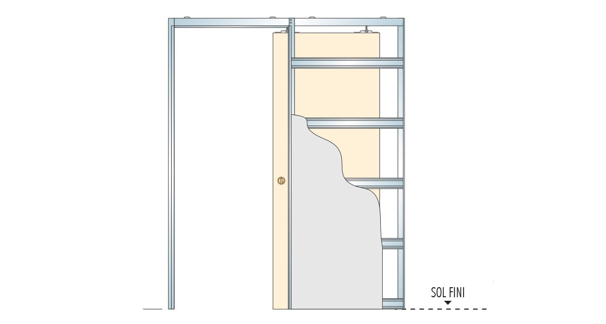 Installer une porte coulissante maison design for Installer une porte coulissante